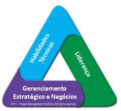 Novo programa de re-certificação (CCR)